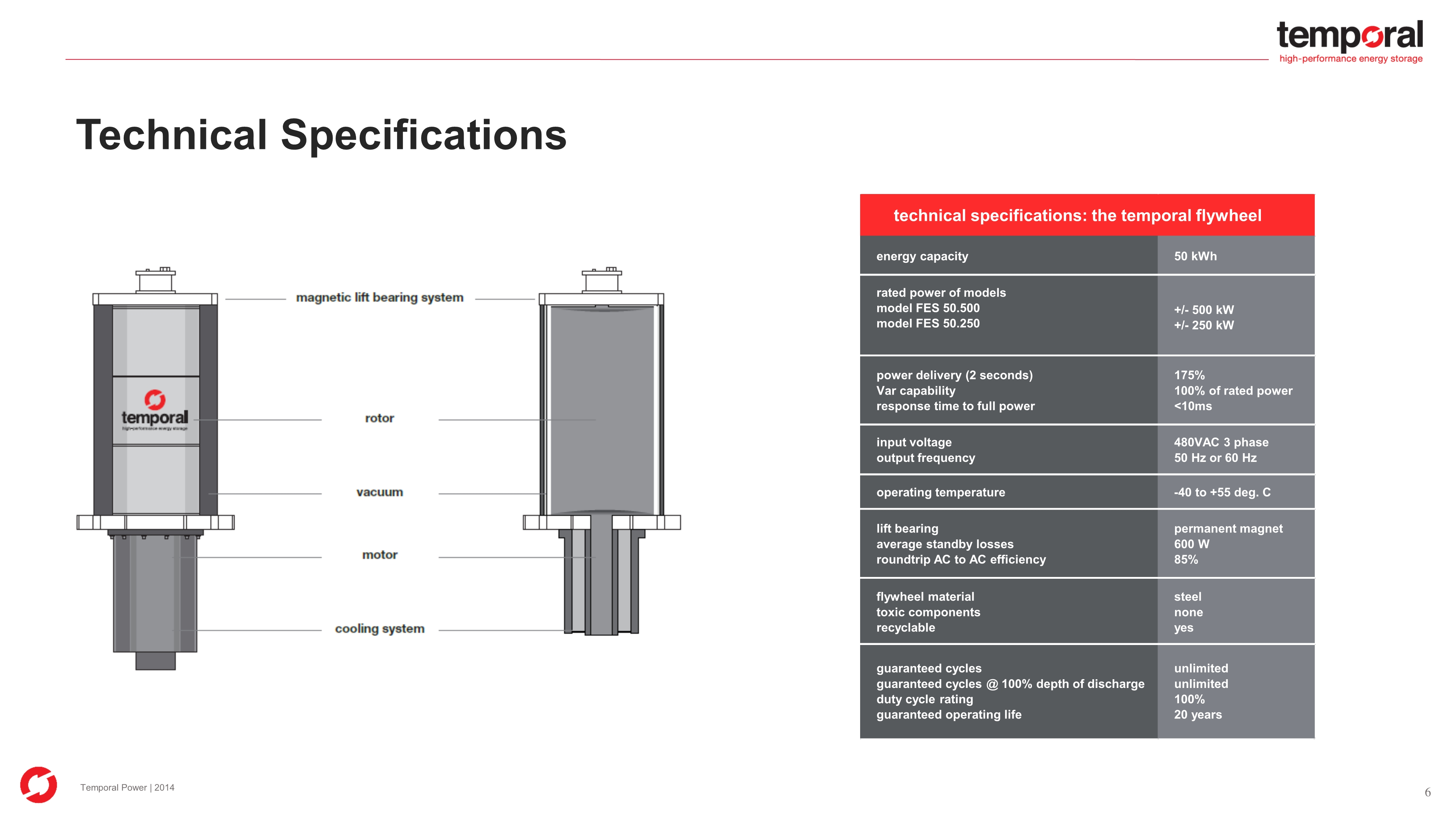 Eric-Murray-Presentation-2_1.jpg