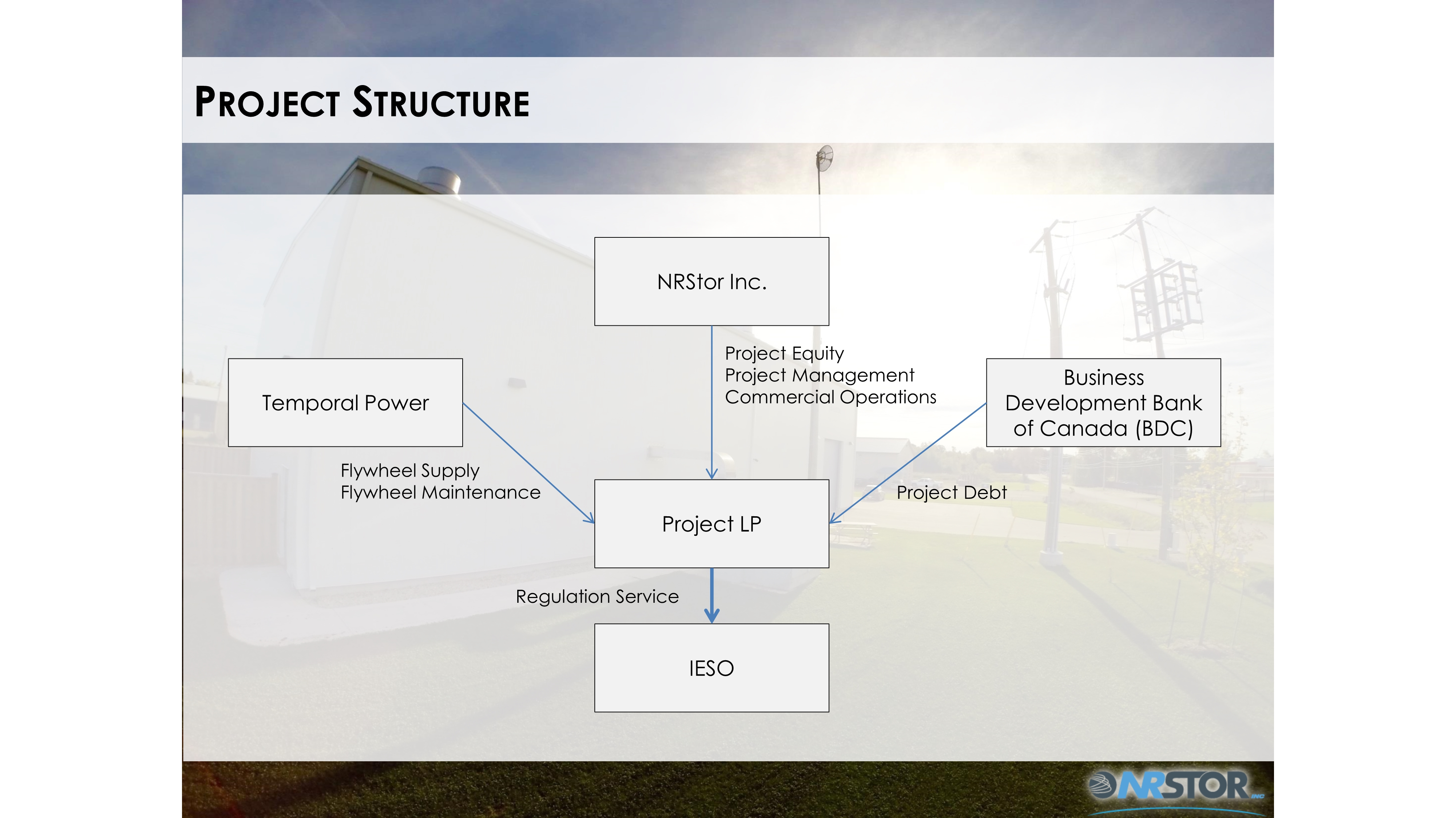 Eric-Murray-Presentation-4_3.jpg